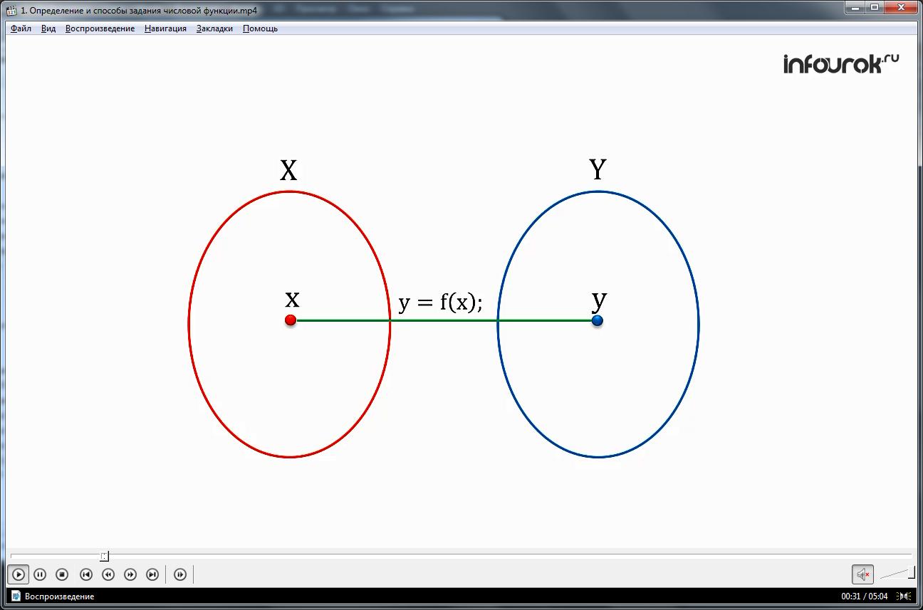 """Урок """"Определение и способы задания числовой функции"""""""
