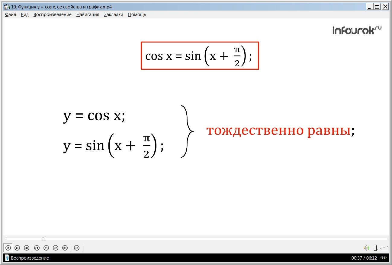 """Урок """"Функция y=cosx, ее свойства и график"""""""