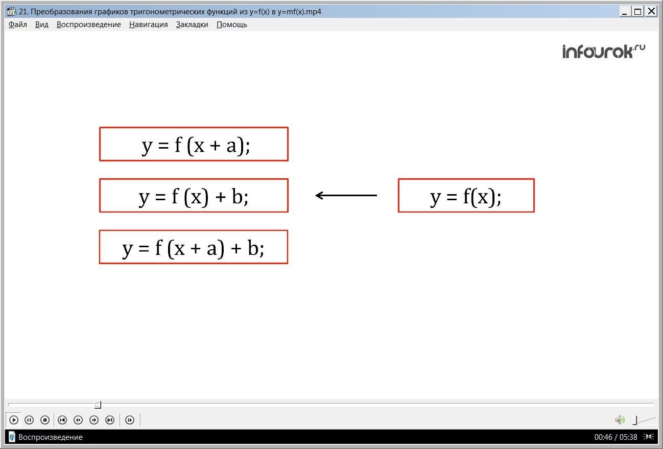 """Урок """"Преобразования графиков тригонометрических функций из y=f(x) в y=mf(x)"""""""