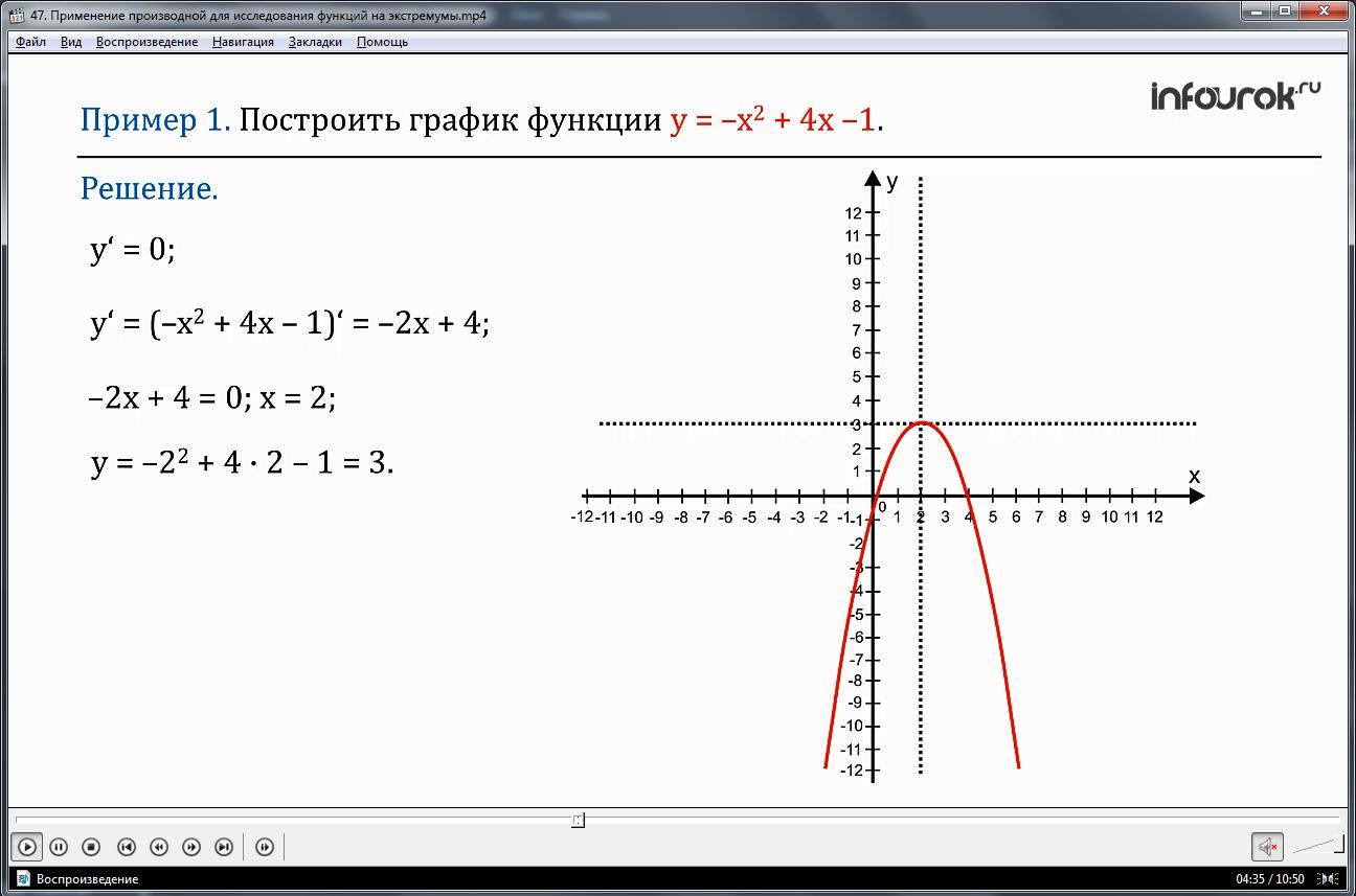 """Урок """"Применение производной в исследовании функций на максимум и минимум"""""""