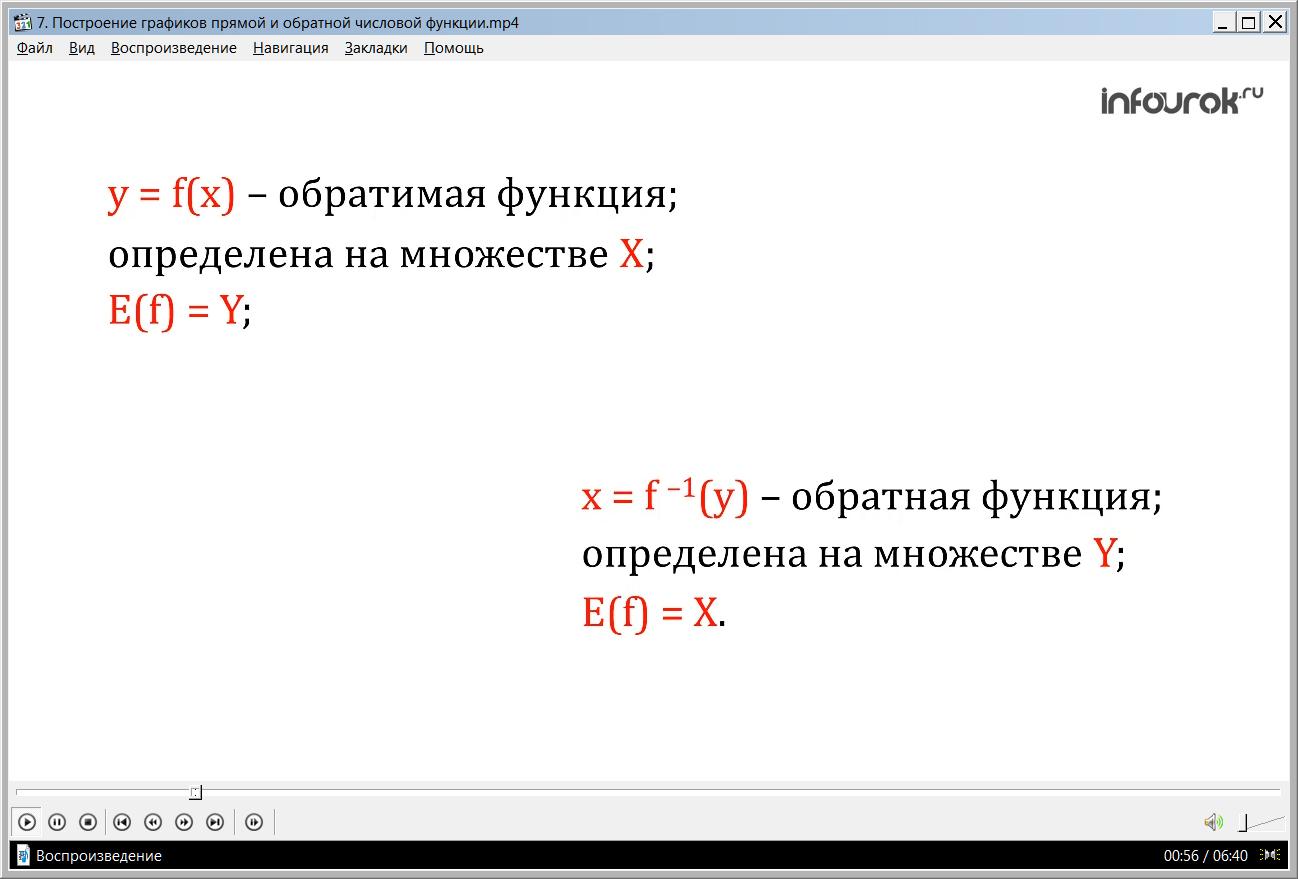 """Урок """"Построение графиков прямой и обратной числовой функции"""""""