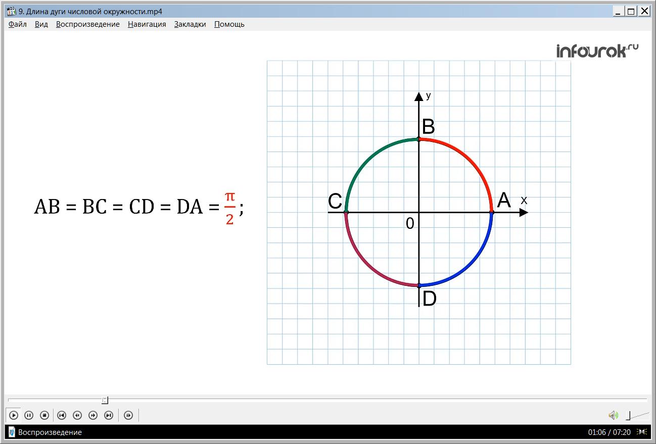 """Урок """"Длина дуги числовой окружности"""""""