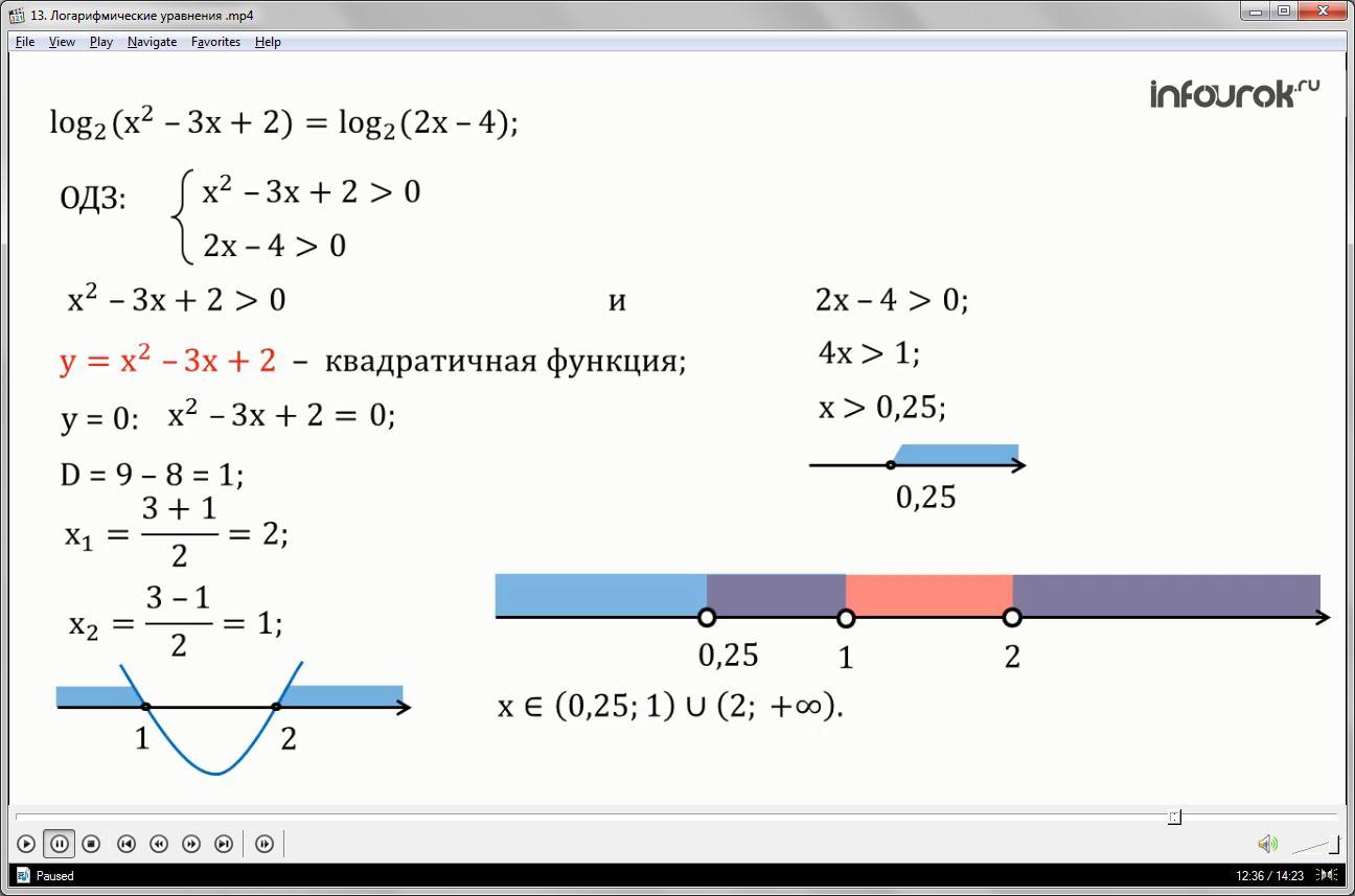 Урок «Логарифмические уравнения»