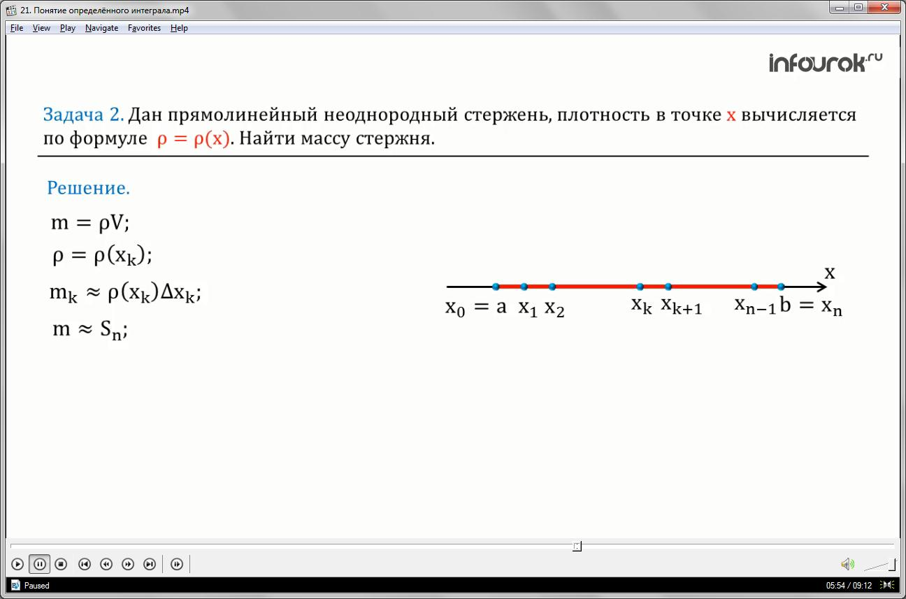 Урок «Понятие определённого интеграла»