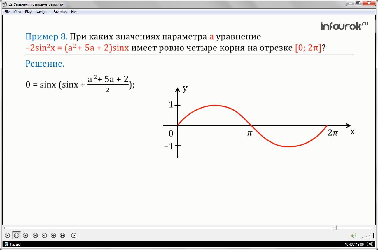 Урок «Уравнения с параметрами»