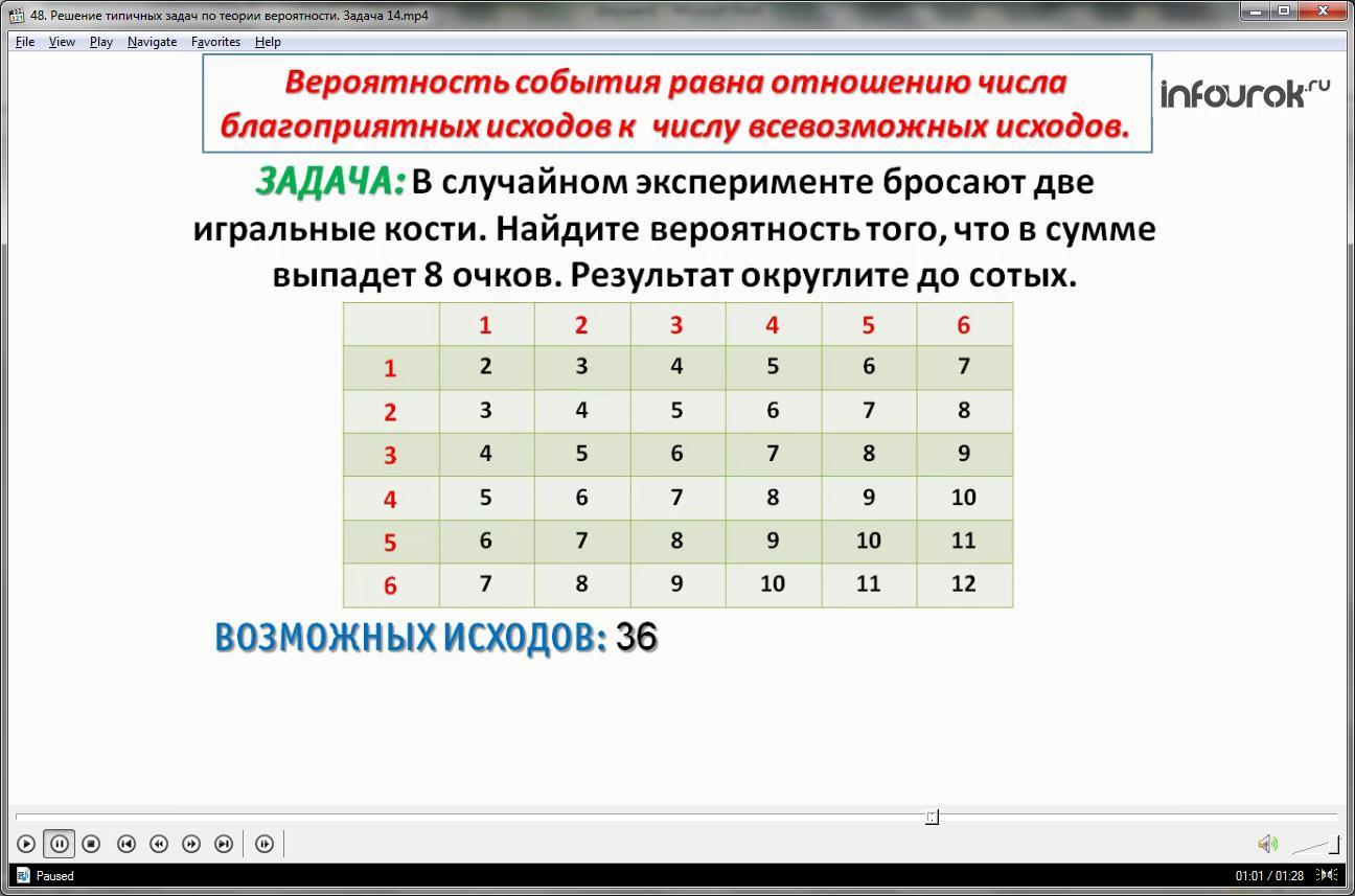 Урок «Решение типичных задач по теории вероятности. Задача 14»
