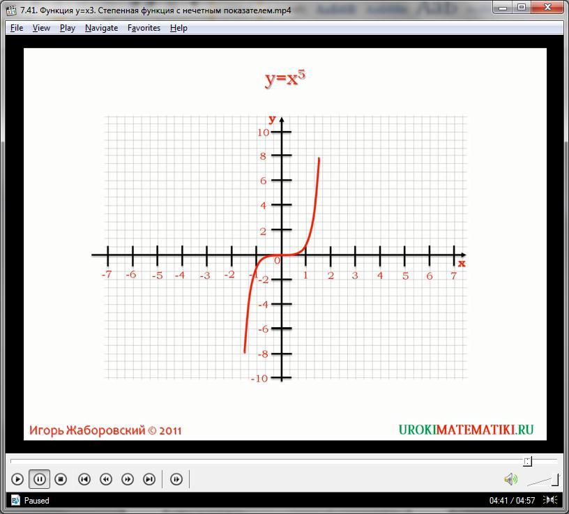 """Урок """"Функция y=x^3. Степенная функция с нечетным показателем"""""""