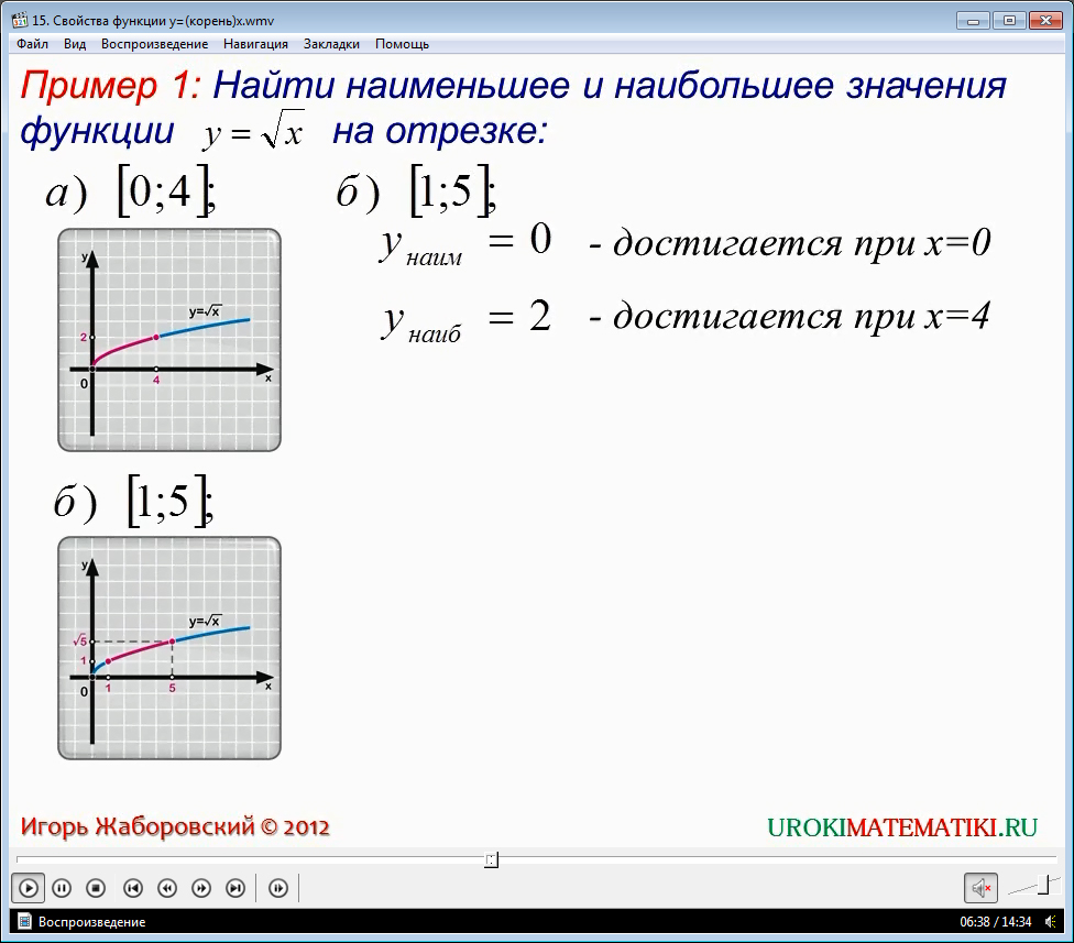 """Урок """"Свойства функции y=√x"""""""