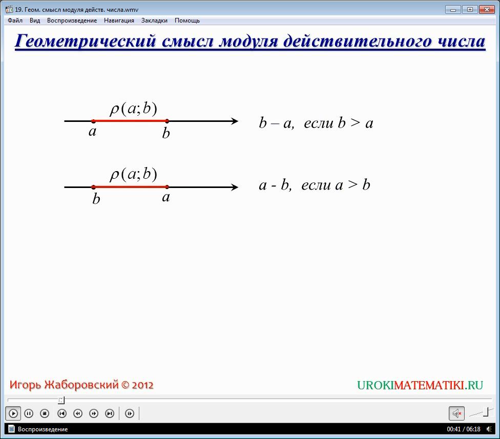 """Урок """"Геометрический смысл модуля действительного числа"""""""