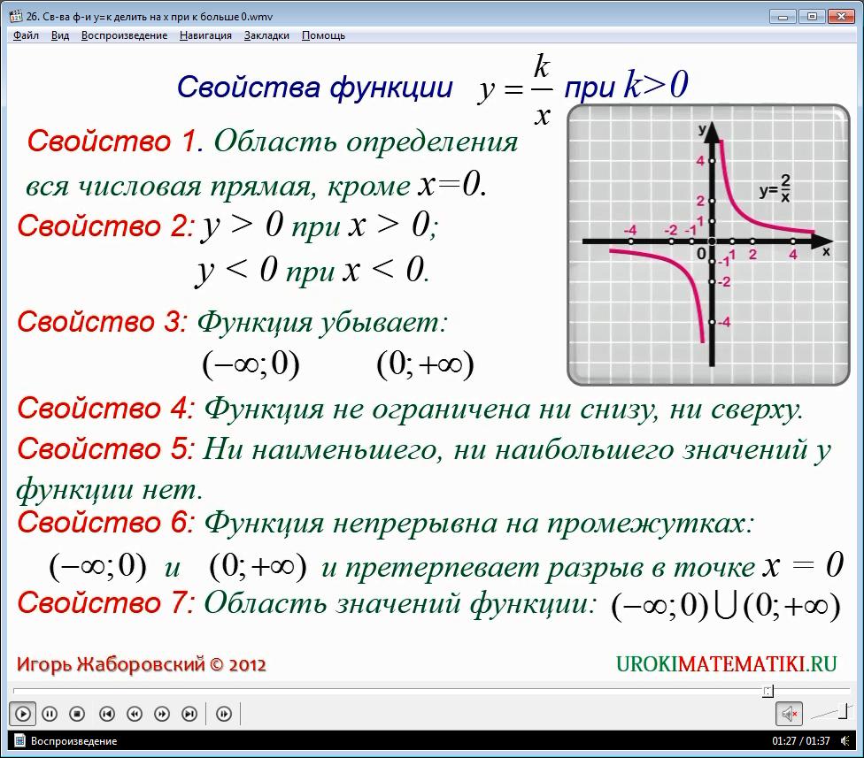 """Урок """"Свойства функции y=k/x, при k больше 0"""""""