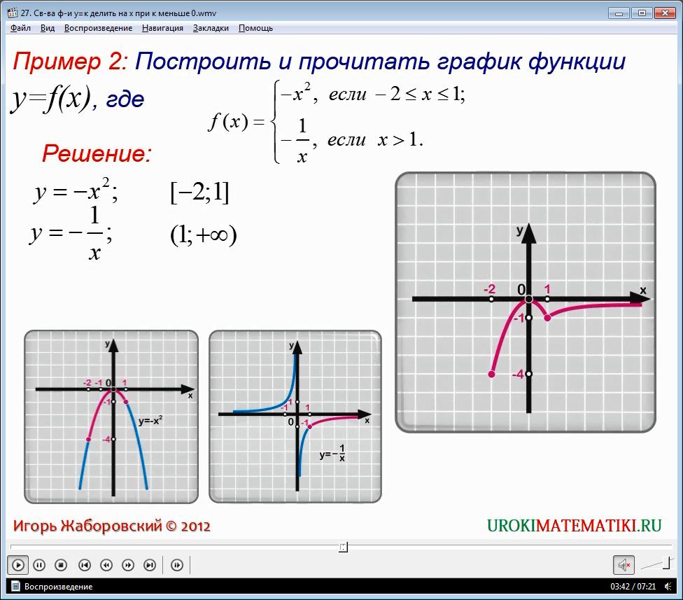 """Урок """"Свойства функции y=k/x, при k меньше 0"""""""