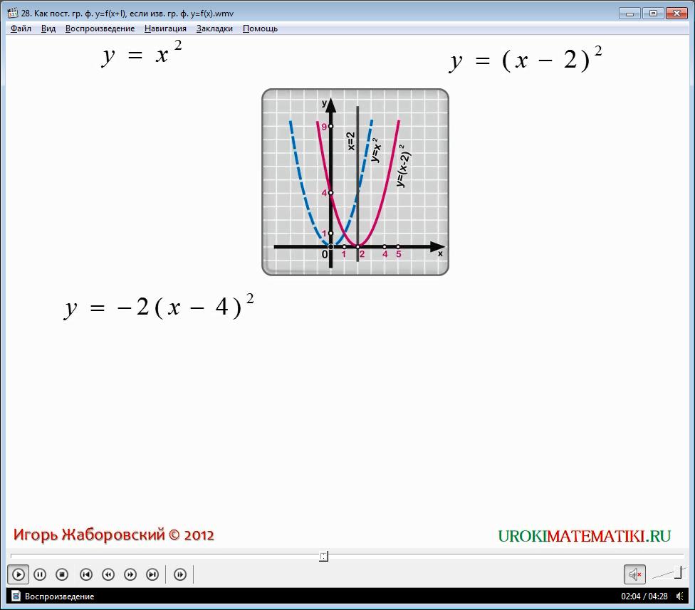 """Урок """"Как построить график функции у=f(x+l), если известен график функции у=f(x)"""""""