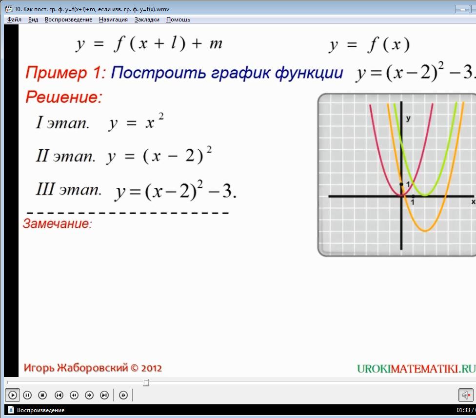 Построить график функции решение задач с статистика типовые задачи решения