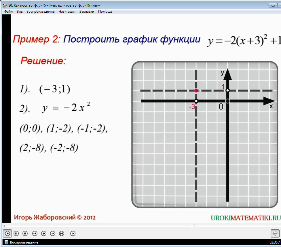 """Урок """"Как построить график функции у=f(x+l)+m, если известен график функции у=f(x)"""""""
