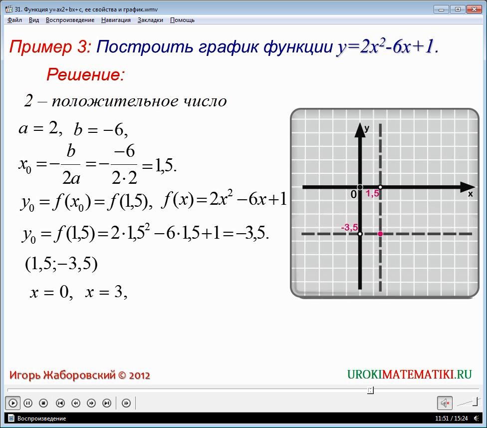 """Урок """"Функция y=ax^2+bx+c, её свойства и график"""""""