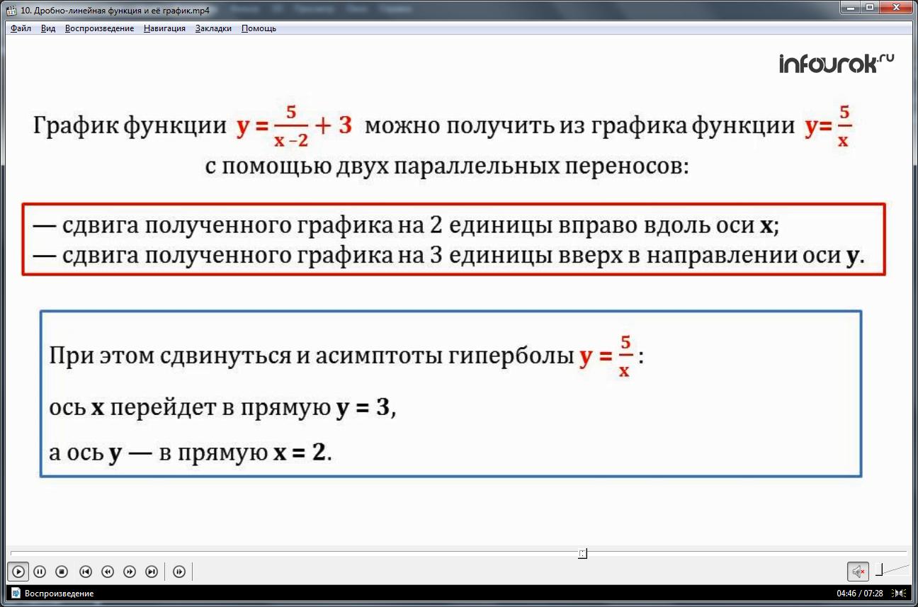 Урок «Дробно-линейная функция и ее график»