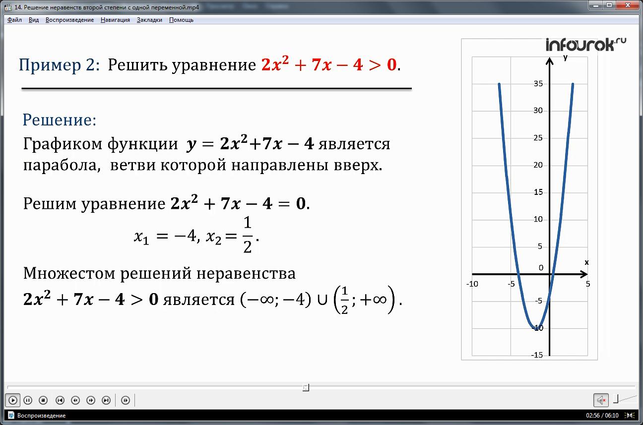 Урок «Решение неравенств второй степени с одной переменной»