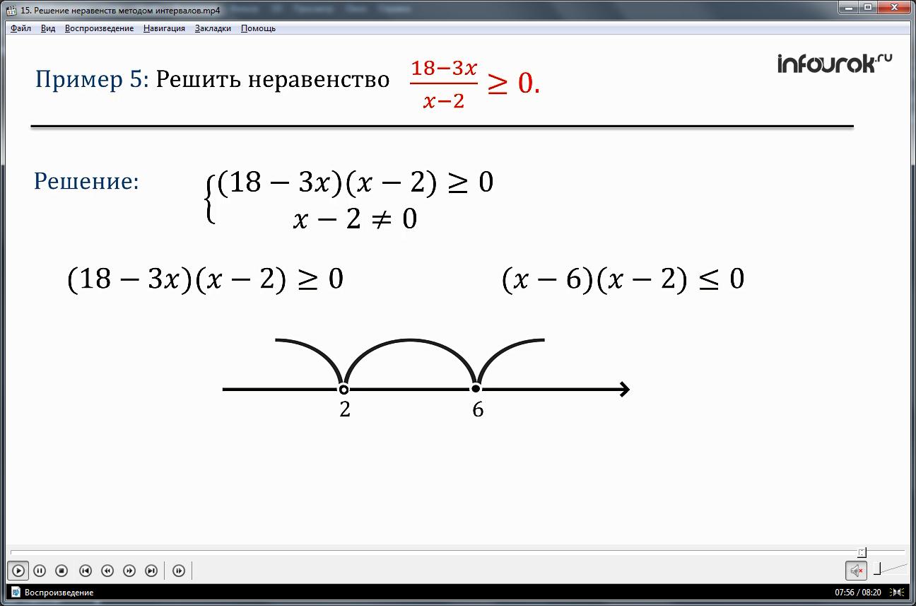 Урок «Решение неравенств методом интервалов»
