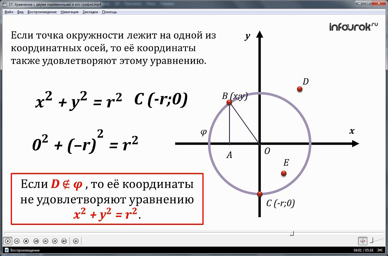 Урок «Уравнение с двумя переменными и его график»