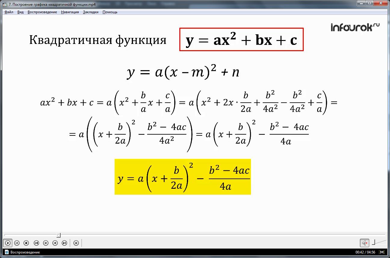 Урок «Построение графика квадратичной функции»