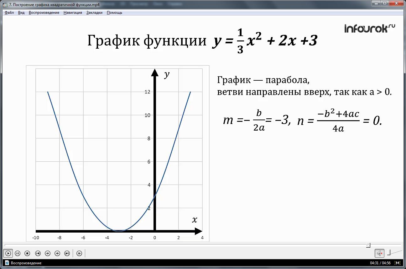 Для растяжения шнура на x=1 см требуется сила f=6,0 h скачать решение дан файл f, компоненты которого являются
