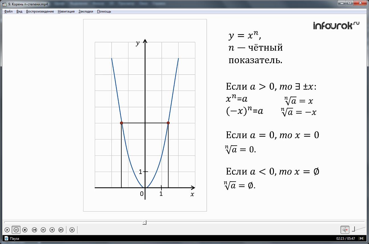 Урок «Корень n-степени»