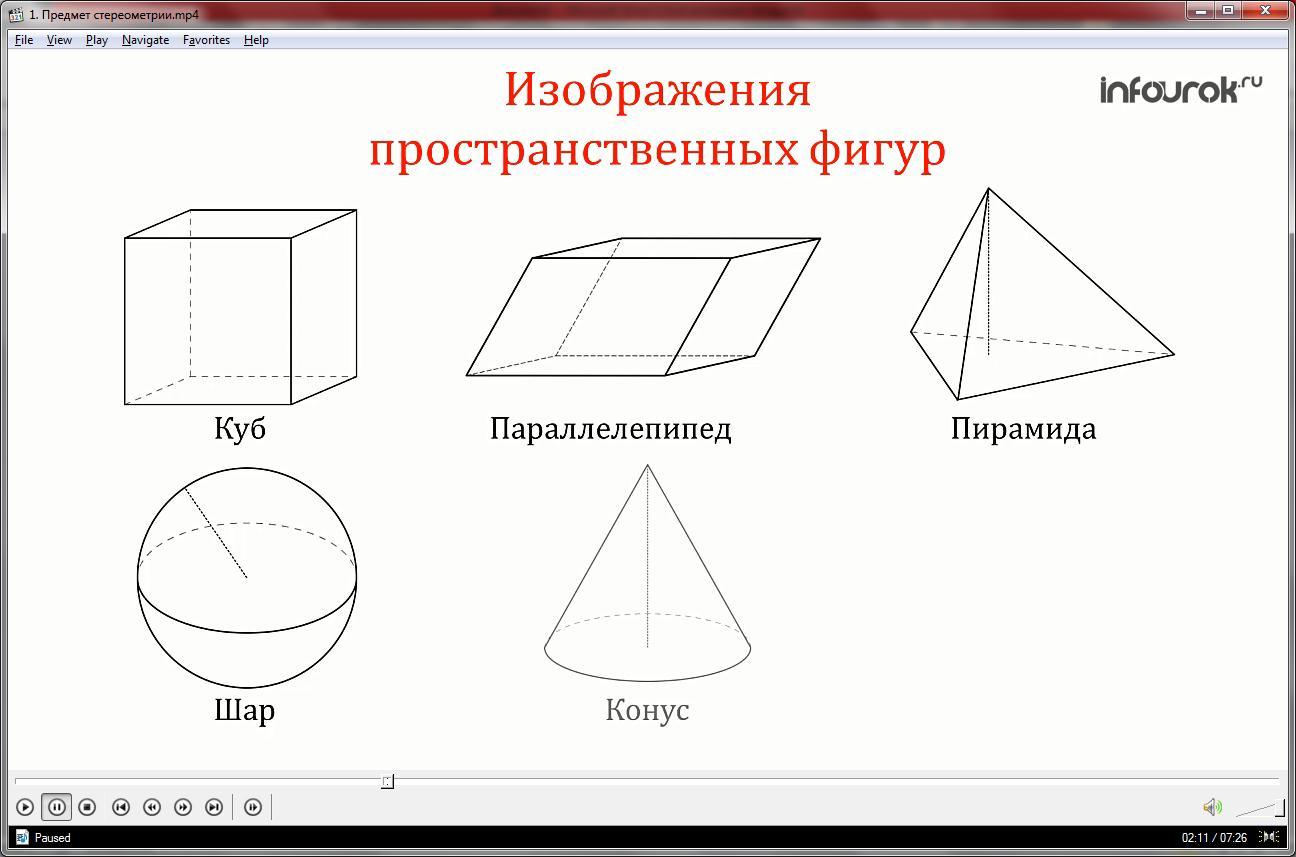 Урок «Предмет стереометрии»
