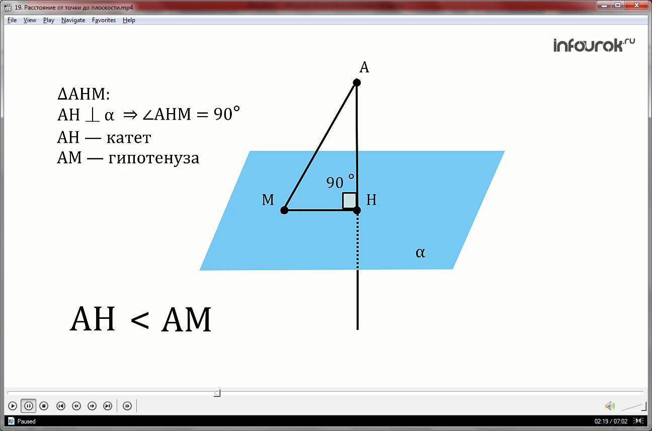 Урок «Расстояние от точки до плоскости»