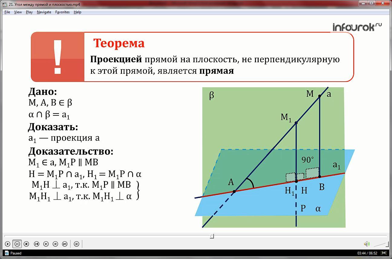 Урок «Угол между прямой и плоскостью»