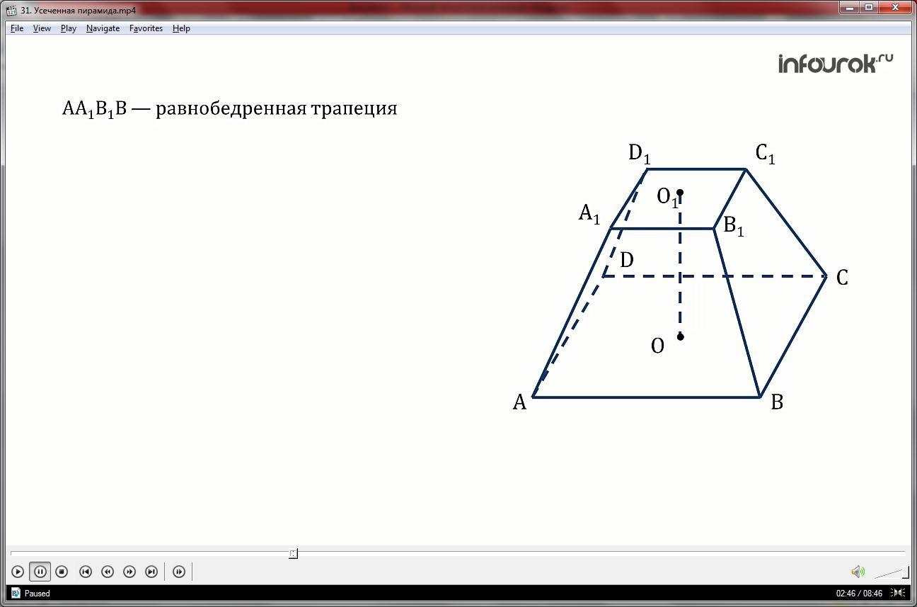 Урок «Усеченная пирамида»