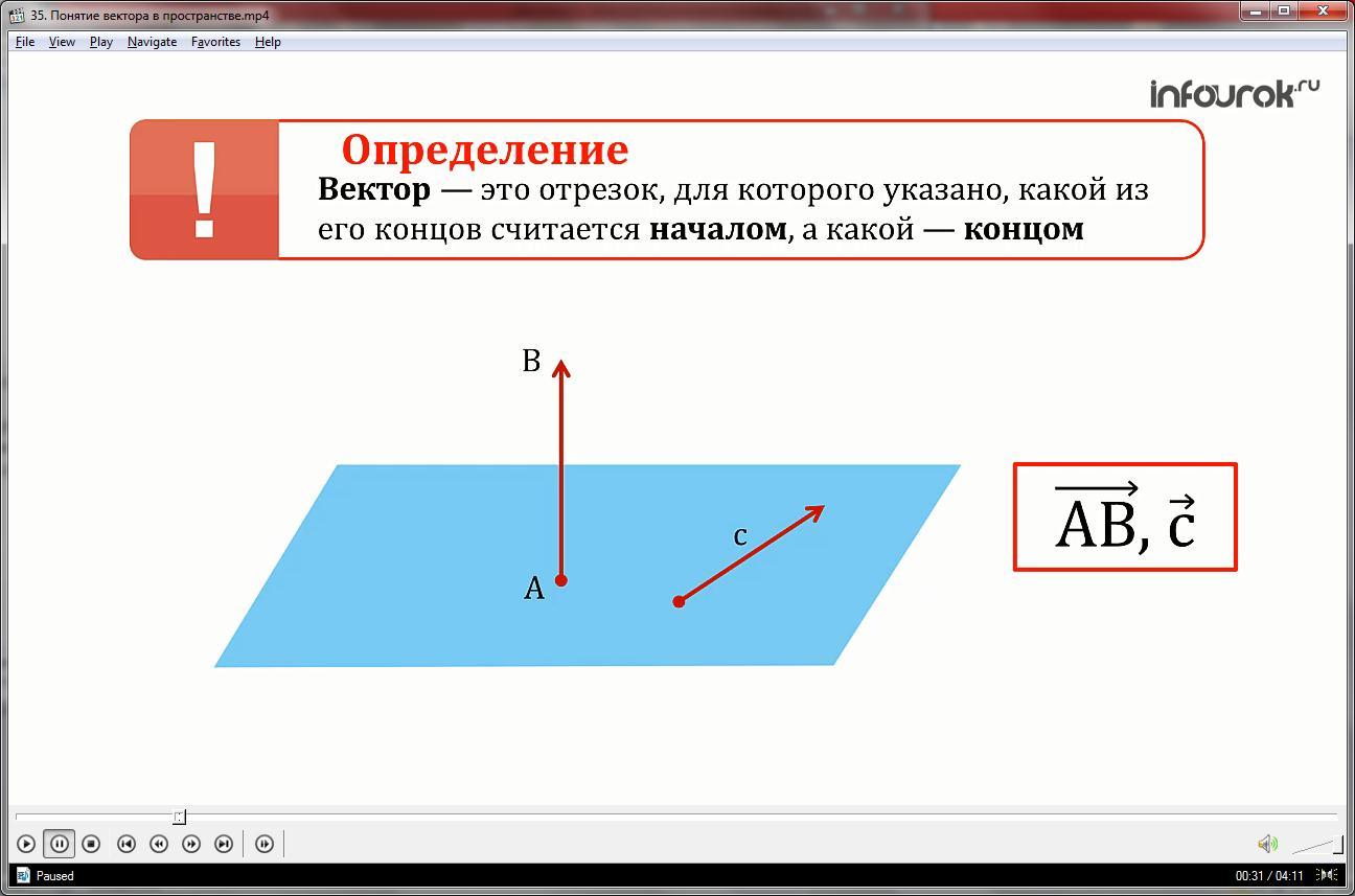 Урок «Понятие вектора в пространстве»