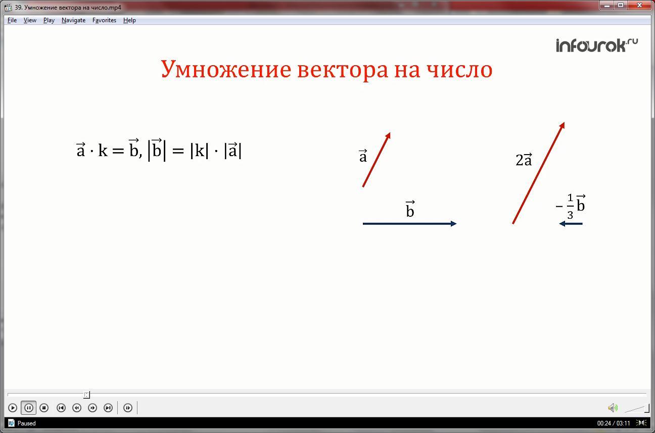 Урок «Умножение вектора на число»