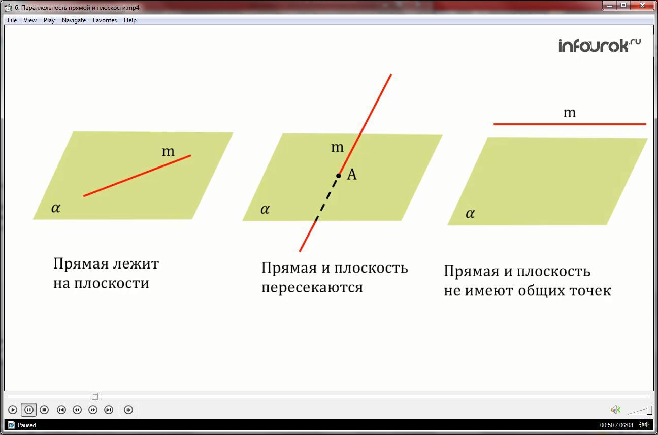 Урок «Параллельность прямой и плоскости»