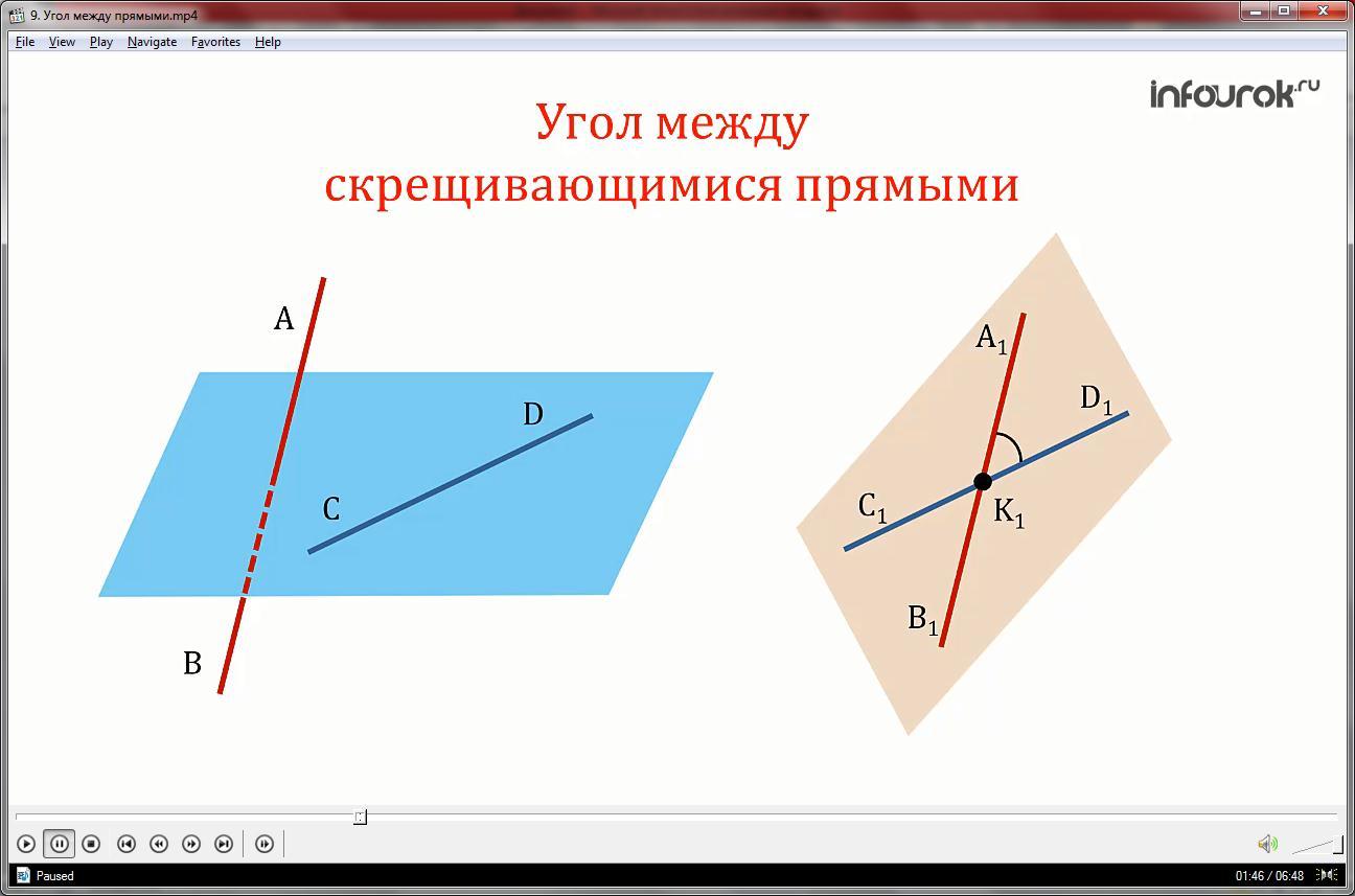 Урок «Угол между прямыми»