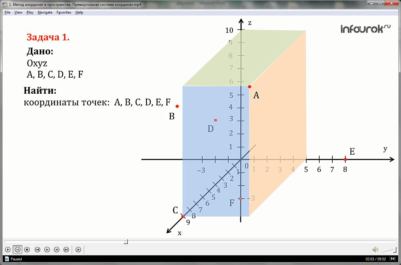 Урок «Метод координат в пространстве. Прямоугольная система координат»