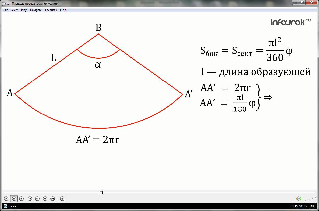 Урок «Площадь поверхности конуса»