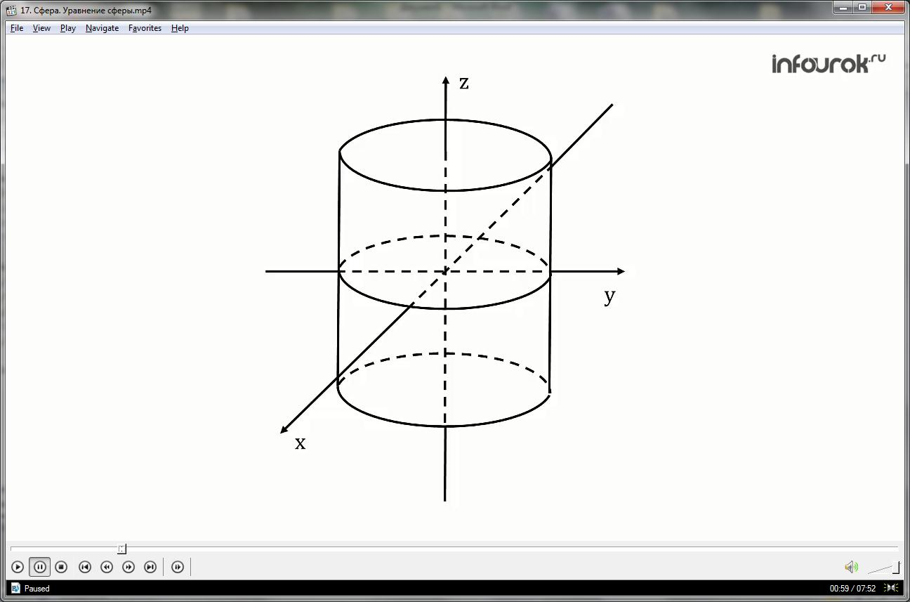 Урок «Сфера. Уравнение сферы»
