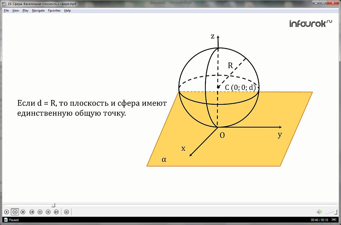 Урок «Сфера. Касательная плоскость к сфере»