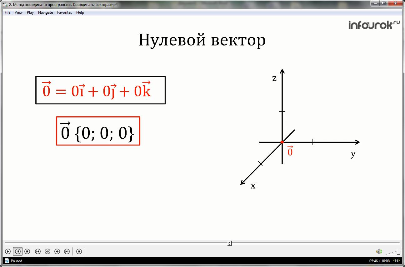 Урок «Метод координат в пространстве. Координаты вектора»