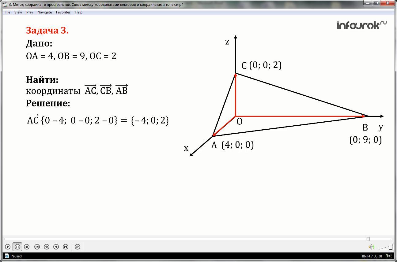 Урок «Метод координат в пространстве. Связь между координатами векторов и координатами точек»