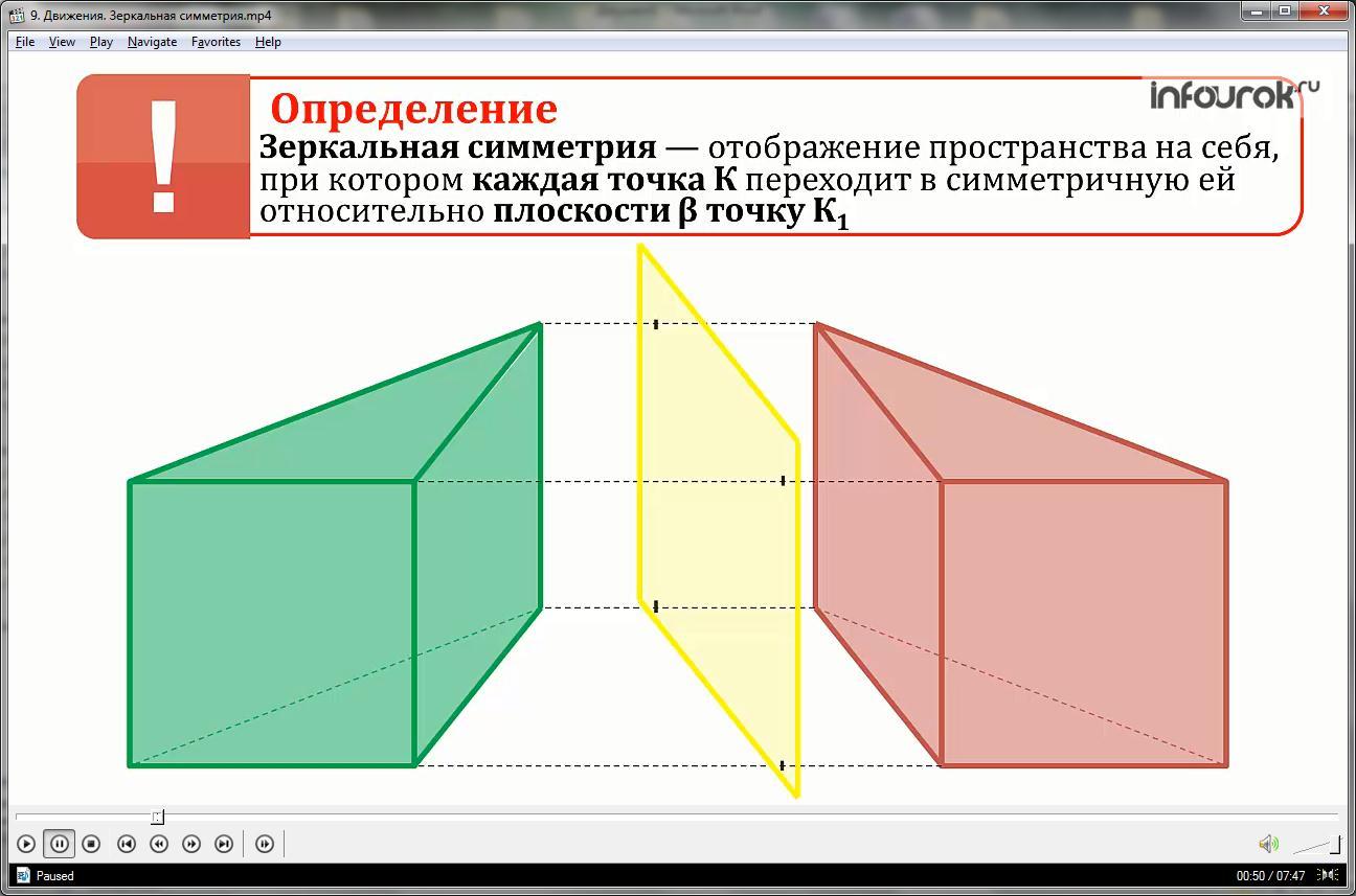 Урок «Движения. Зеркальная симметрия»