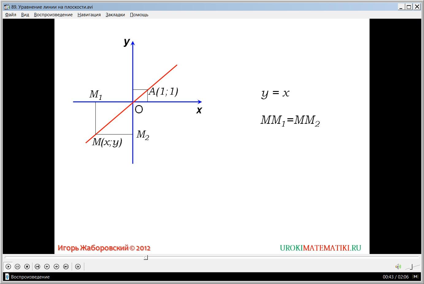 """Урок """"Уравнение линии на плоскости"""""""
