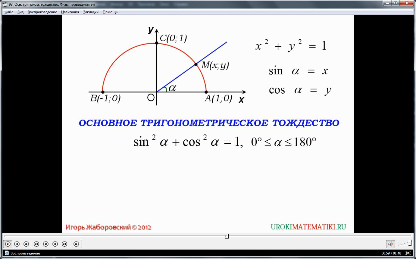 """Урок """"Основное тригонометрическое тождество. Формулы приведения"""""""