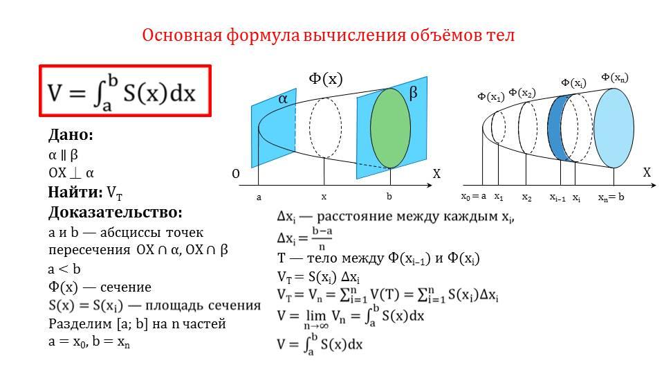 """Презентация """"Вычисление объемов тел с помощью определенного интеграла"""""""