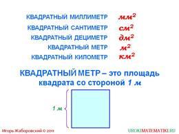 """Презентация """"Единицы измерения площадей"""", слайд 2"""