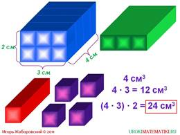 "Презентация ""Объемы. Объем прямоугольного параллелепипеда"", слайд 5"