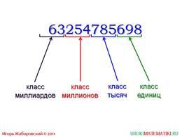 """Презентация """"Обозначение натуральных чисел"""", слайд 7"""