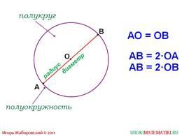 """Презентация """"Окружность и круг"""", слайд 3"""