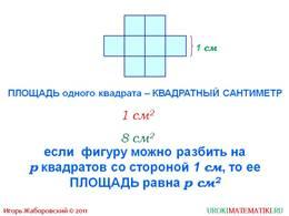 "Презентация ""Площадь. Формула площади прямоугольника"", слайд 2"