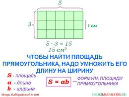 "Презентация ""Площадь. Формула площади прямоугольника"", слайд 3"